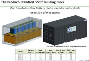 The Z20 zinc redix flow battery. Photo credit: Vizn