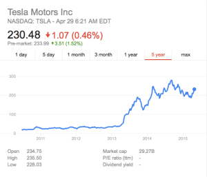 Tesla stock surges on eve of domestic, commercial and utility-scale energy storage announcement. Experts warn of high valuation.