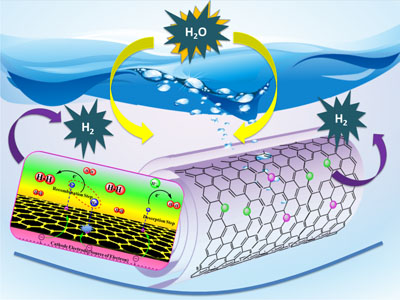Researchers at Rutgers have developed a catalyst based on carbon nanotubes that could replace platinum in hydrogen fuel production from water.